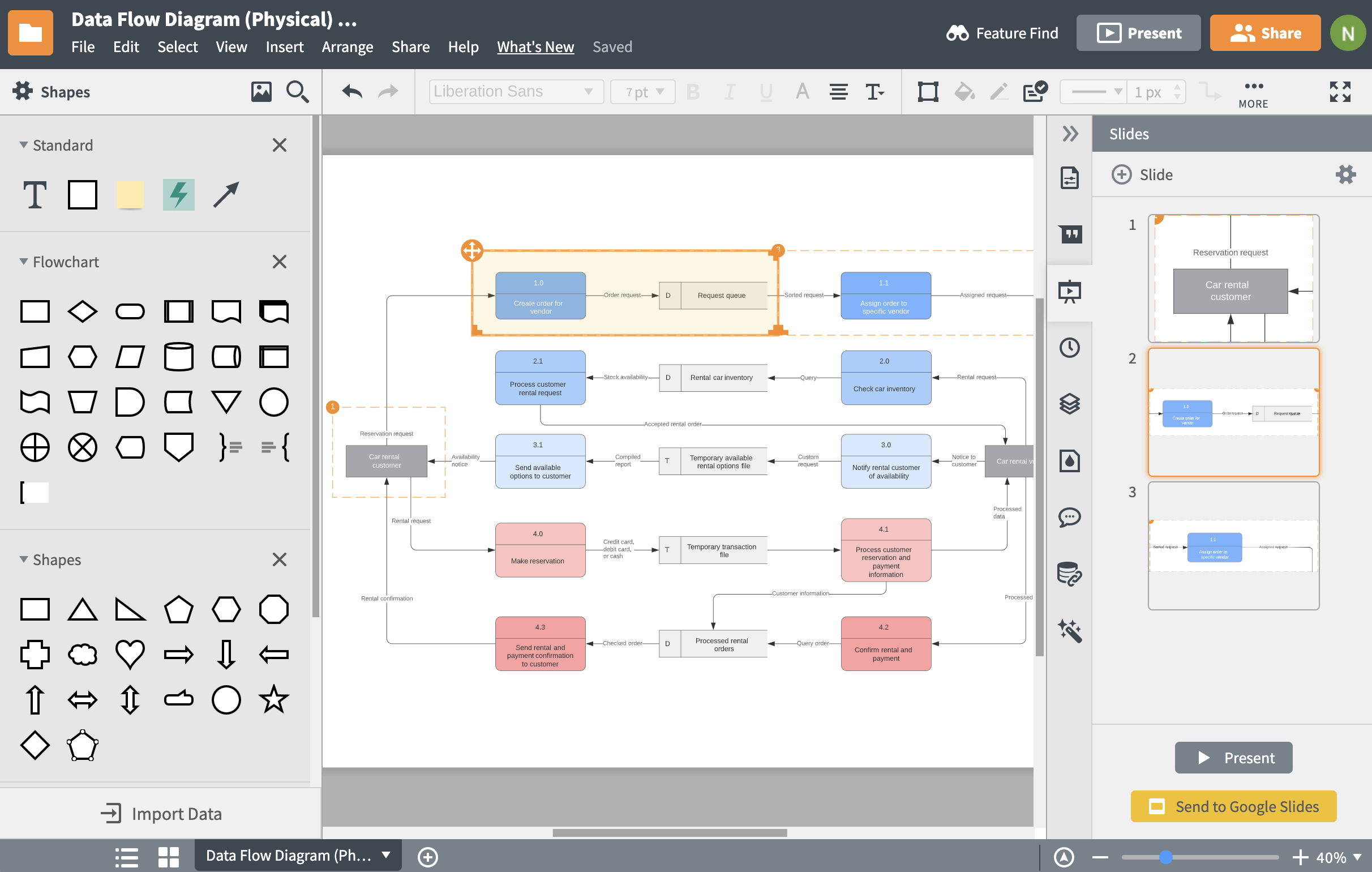 Datenflussdiagramm-Software