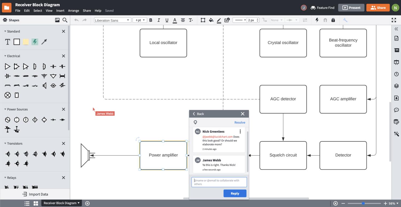 online block diagram
