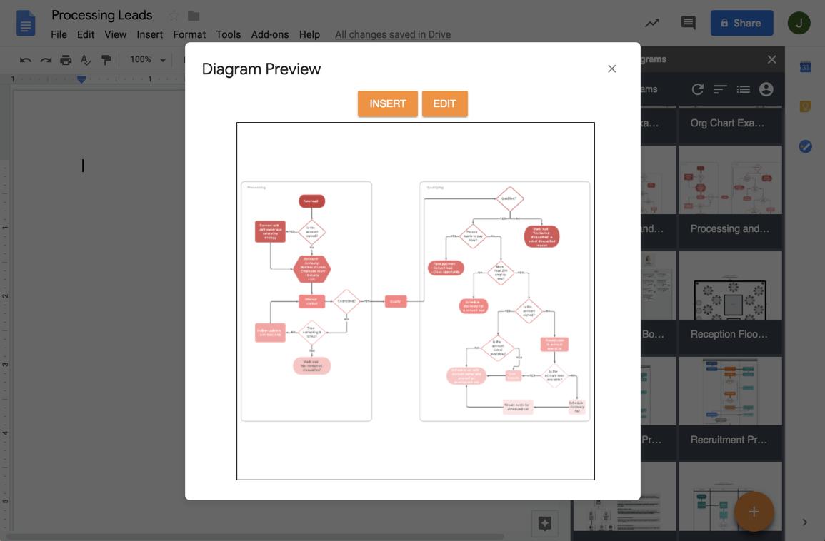 flowcharts in GSuite