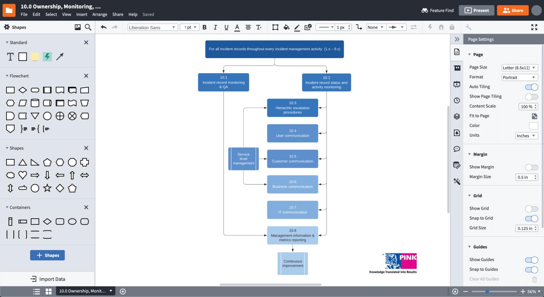 Software de gestión de TI
