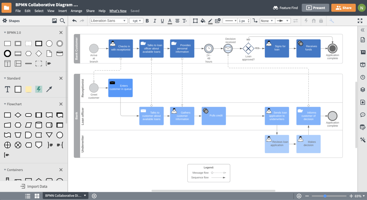 ferramenta de gestão de processos