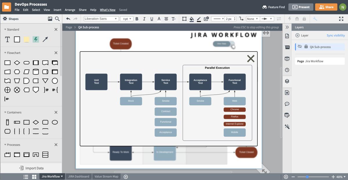 プロセスフローソフトウェア
