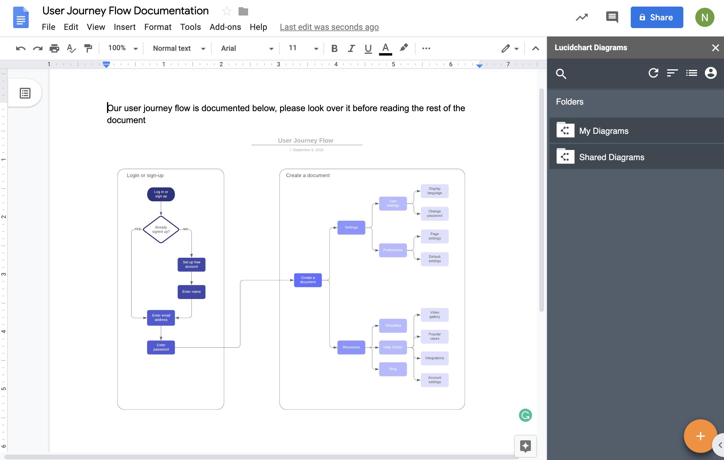 Intégrations Google Lucidchart