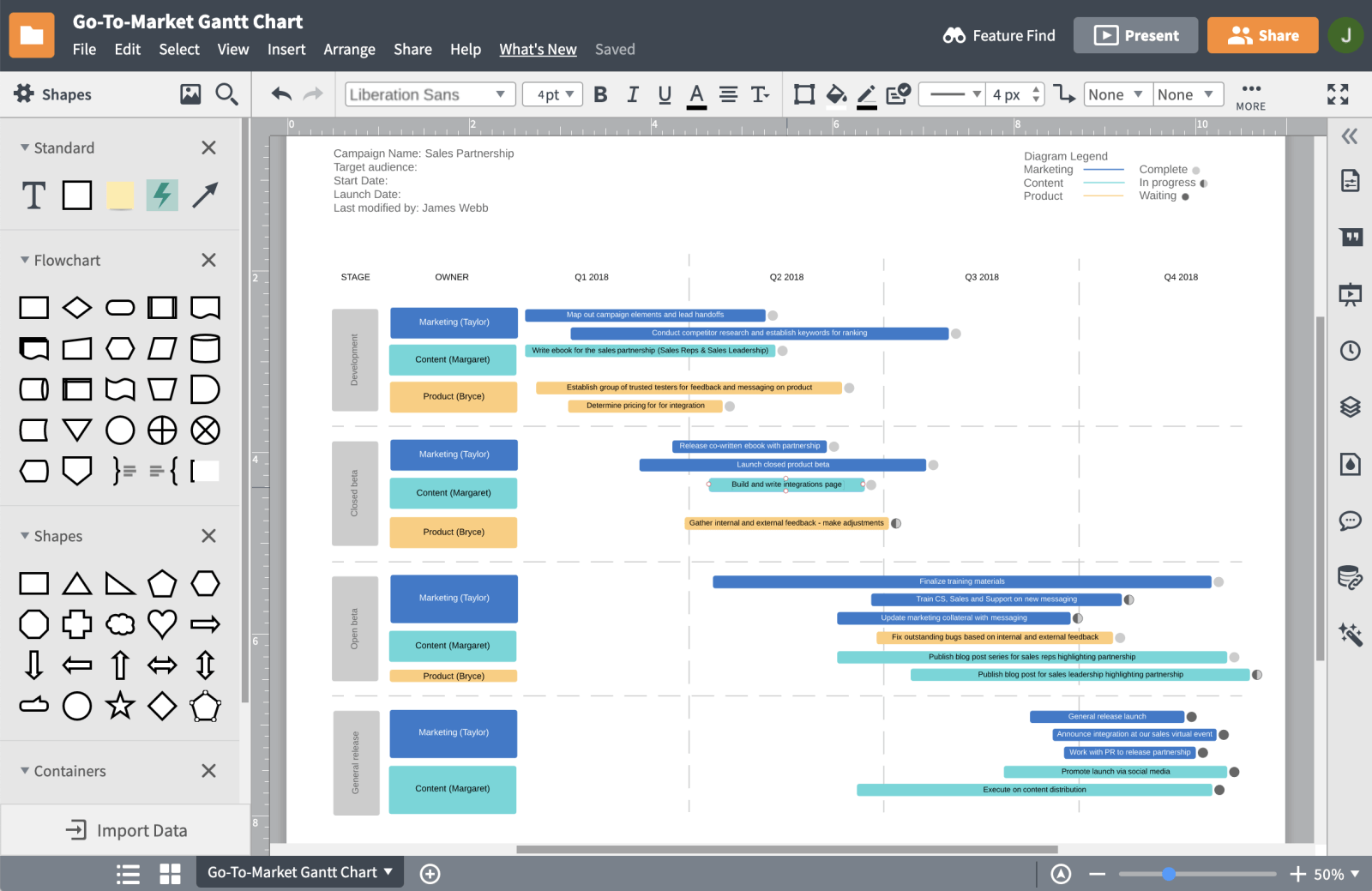 ferramenta de roadmap de produtos