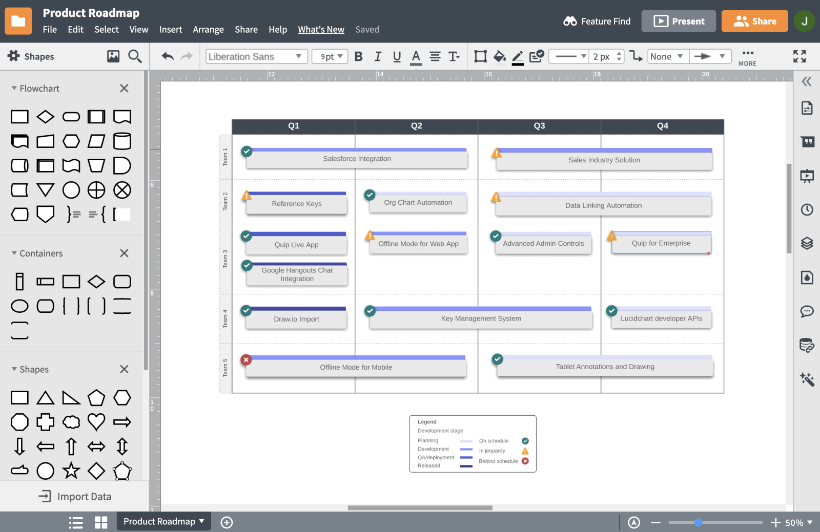 Roadmap de desenvolvimento de produtos online do Lucidchart