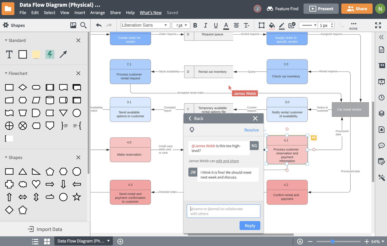 Kontextdiagramm erstellen