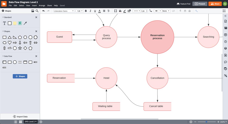 Kontextdiagramm-Software