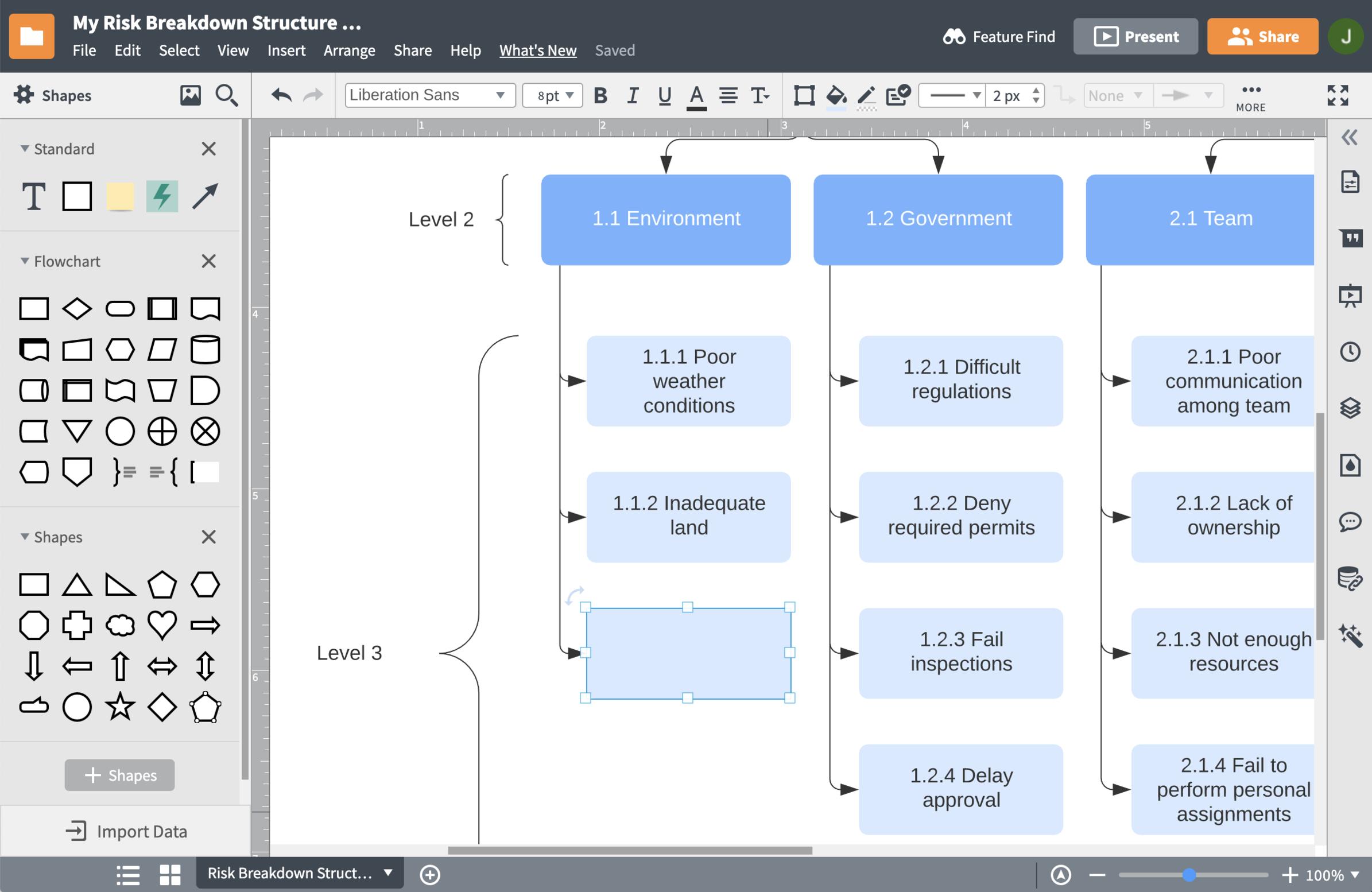 software de estructura de descomposición de trabajo