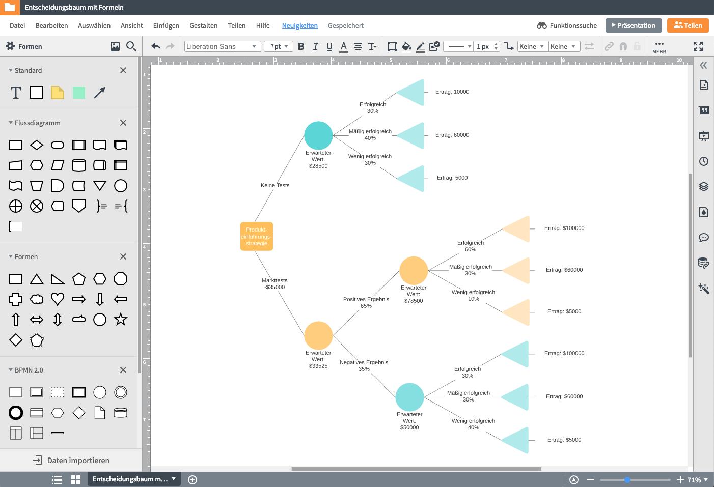 Entscheidungsbaum tool