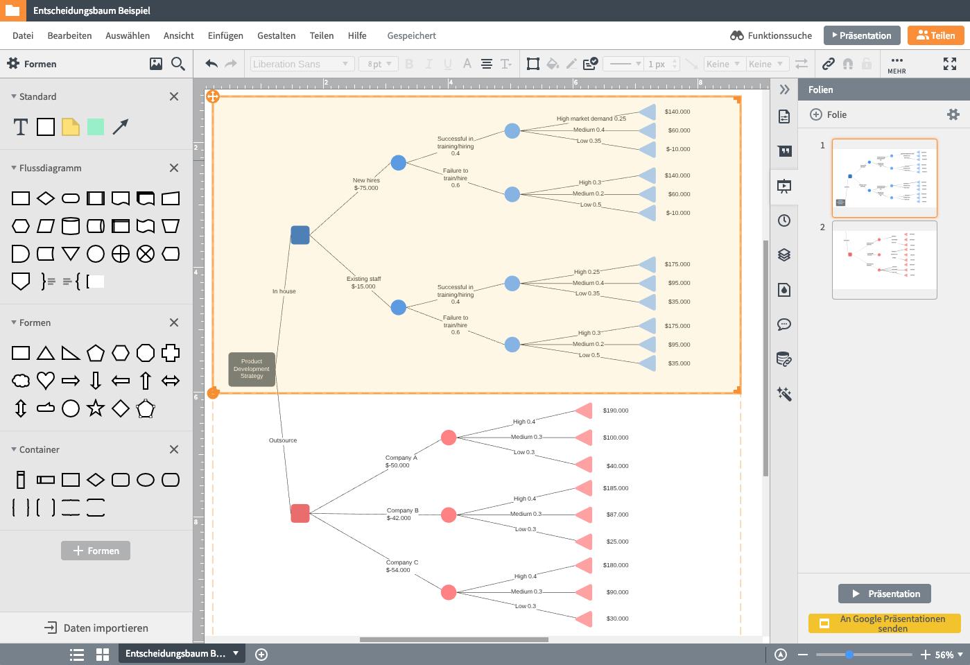 Baumdiagramm präsentieren und teilen