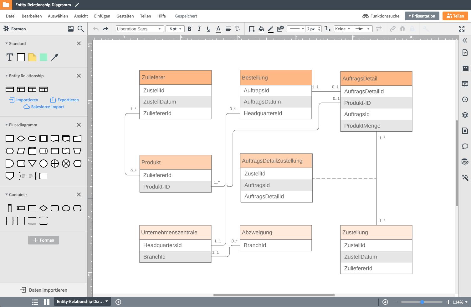 Diagramm Programm