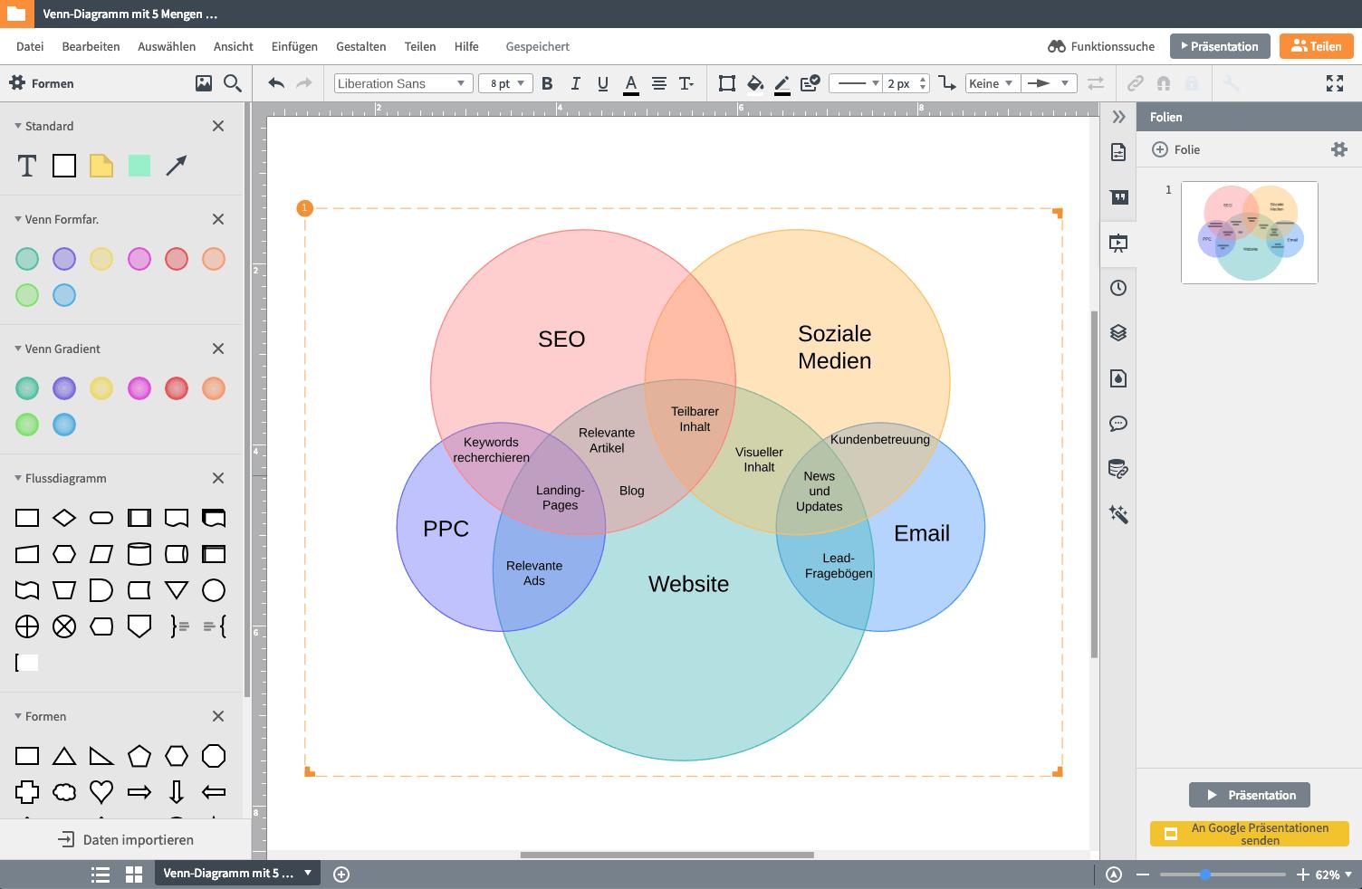 Diagramme präsentieren