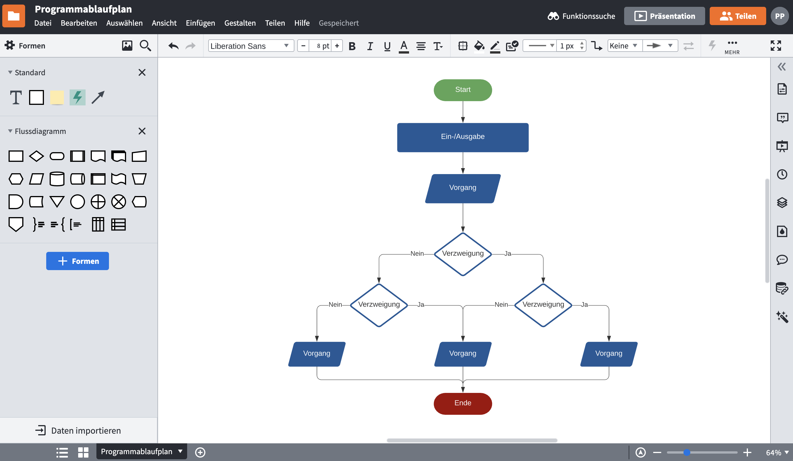 Programmablaufplan Software