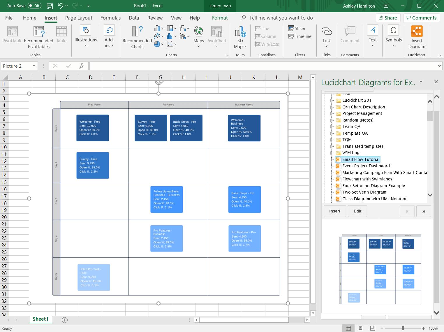 Microsoft-Office-Integrationen