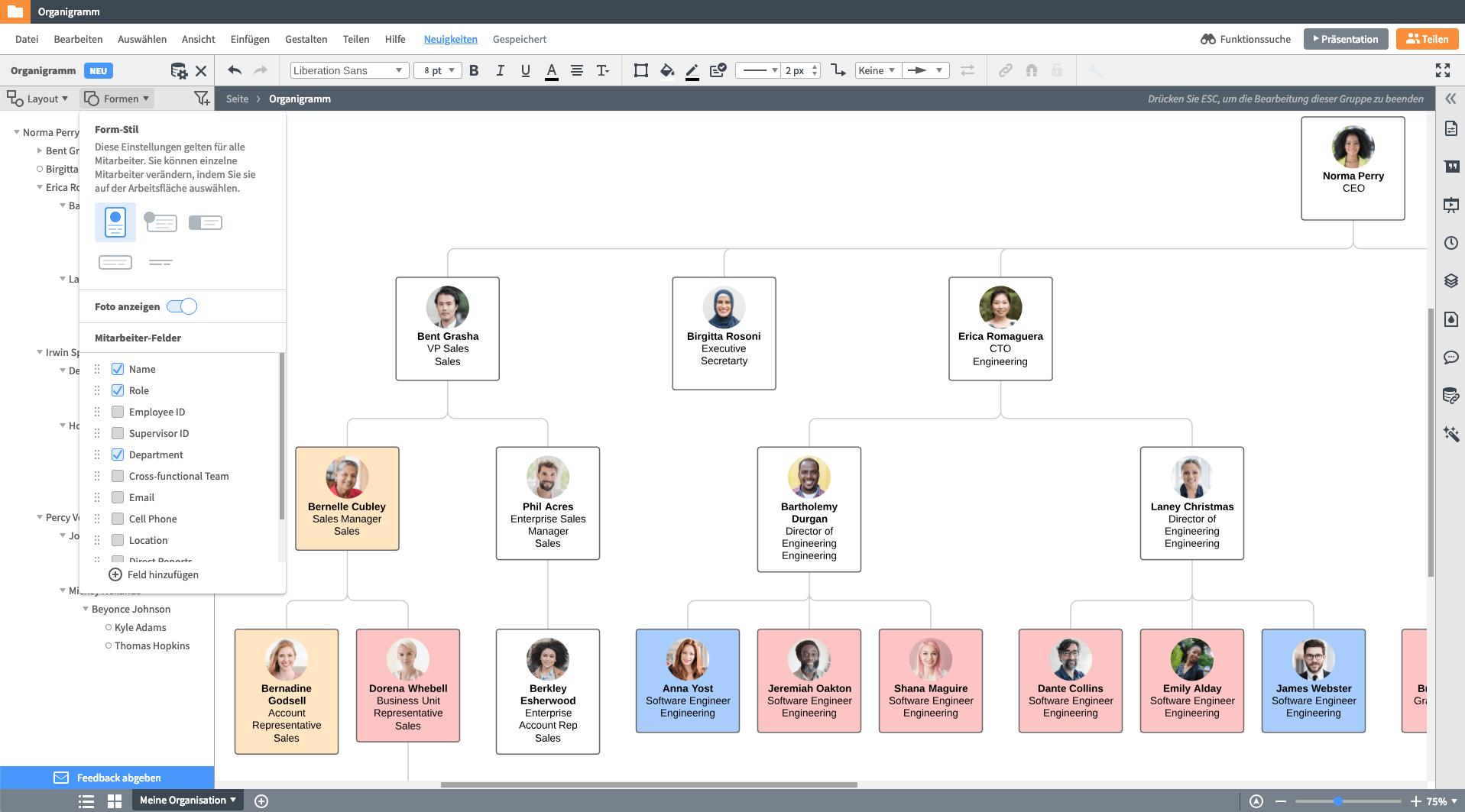 Organigramm erstellen