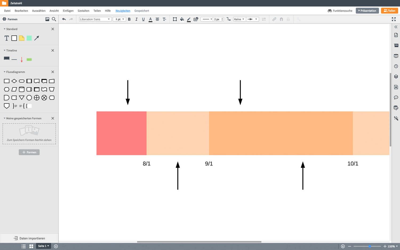 Visualisierung von Projektabwicklungen mit einer Timeline