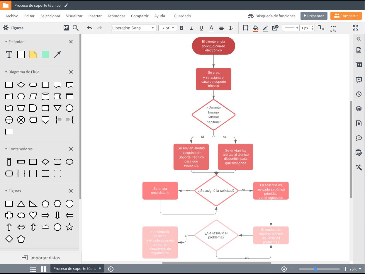 Notación y diagramas de flujo simbologia