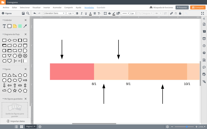 Visualiza procesos de gestión de proyectos