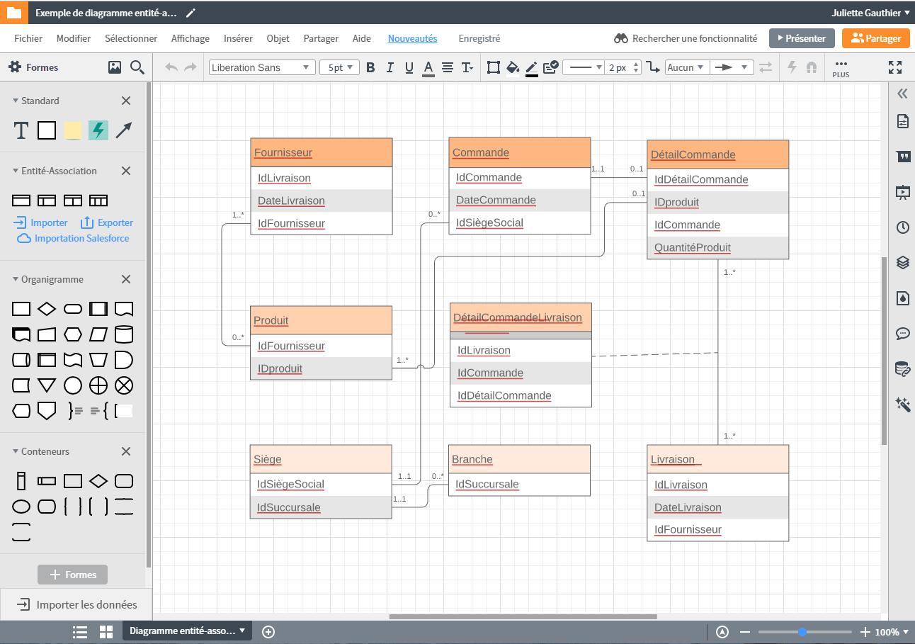 Visualiser vos diagrammes MCD avec lucidchart