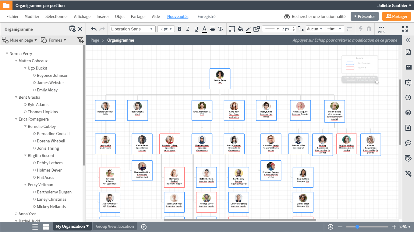Organigramme en ligne Lucidchart