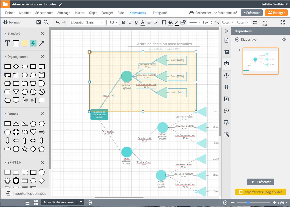 Présenter arbre de décision avec le logiciel Lucidchart