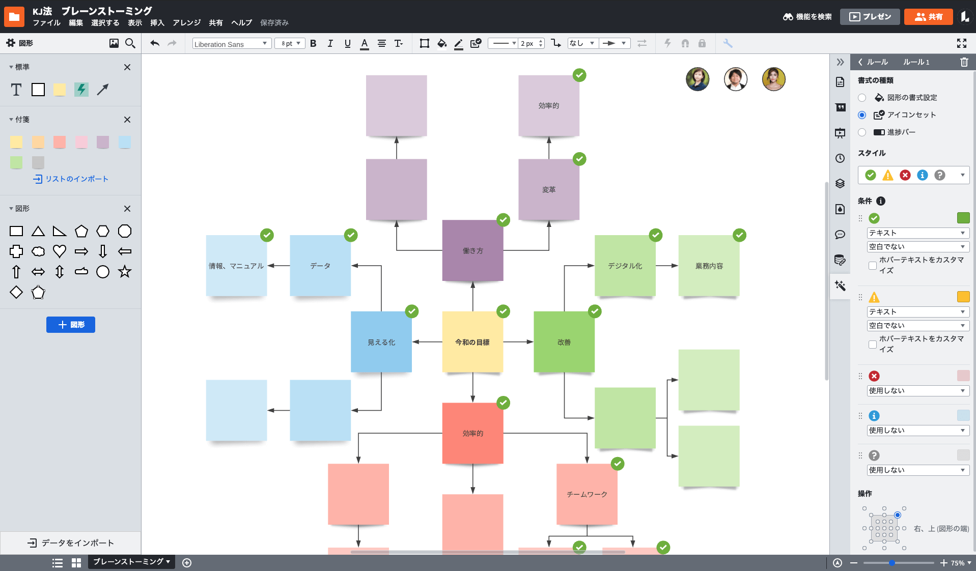 Lucidchartの KJ法アプリ(親和図)で浮かんだアイデアを整理