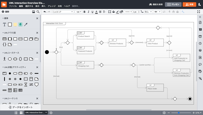ブロック図作成ソフト