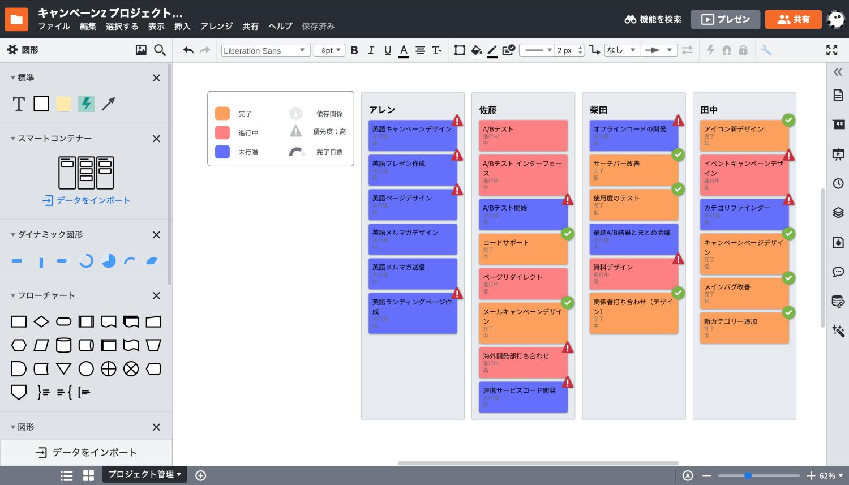プロジェクト管理ソフトウェア