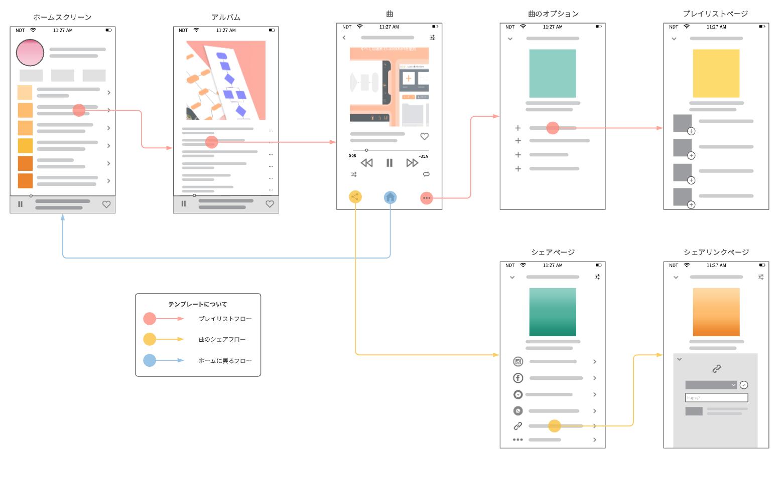 アプリ流れを表した画面遷移図テンプレート