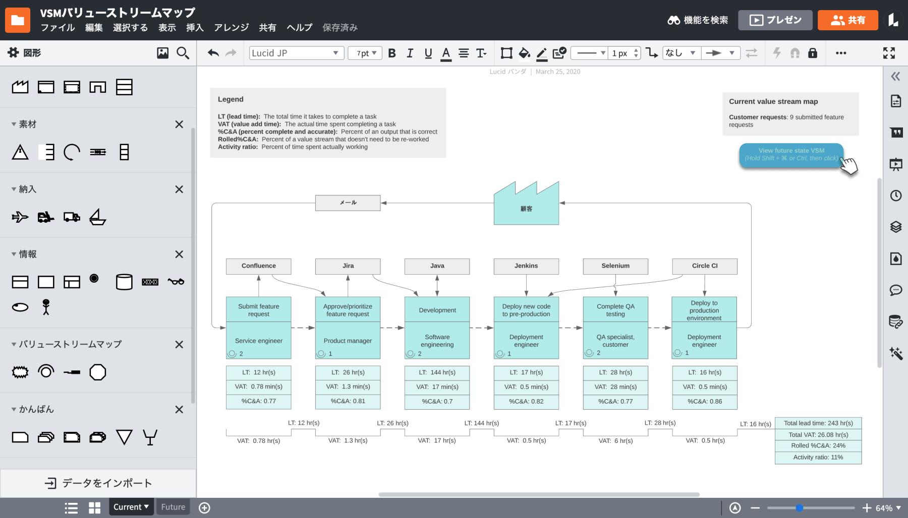 VSM(バリューストリームマッピング)ソフトウェアで製品開発プロセスの改善