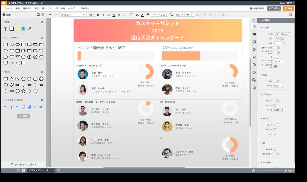 チームでロードマップがデザインできるアプリ