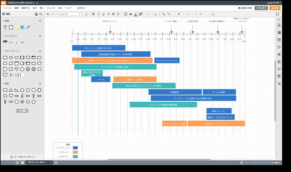 マイルストーンも、ロードマップも全てデザインできるアプリ