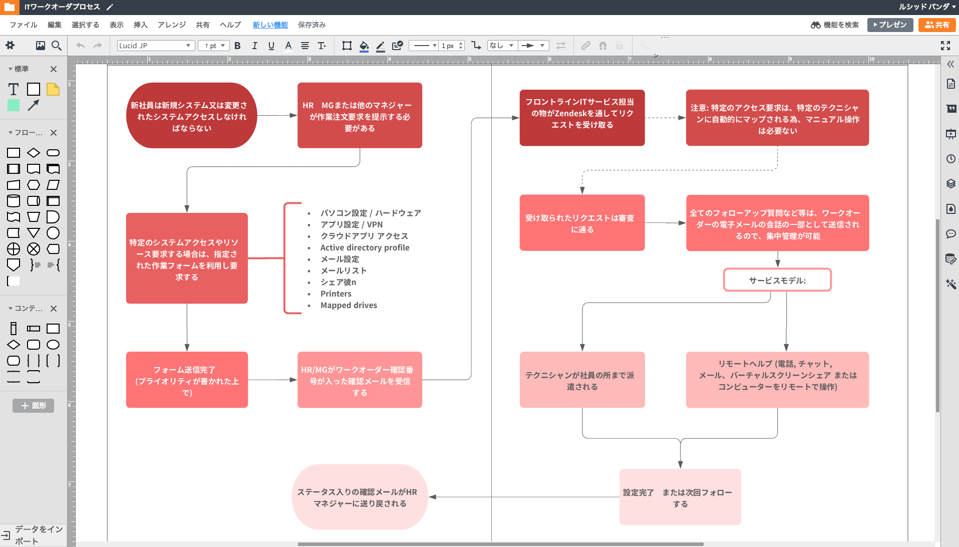 チーム全体でシェアできるBPMNツール