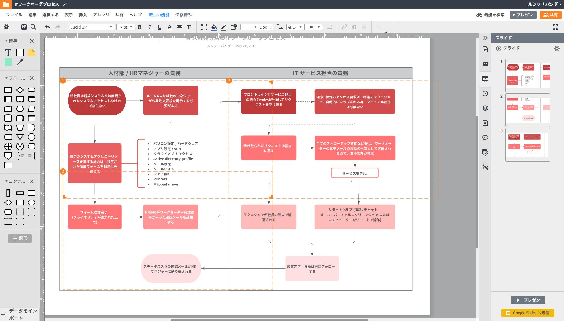 プレゼンテーションツールとしても使えるBPMNツール