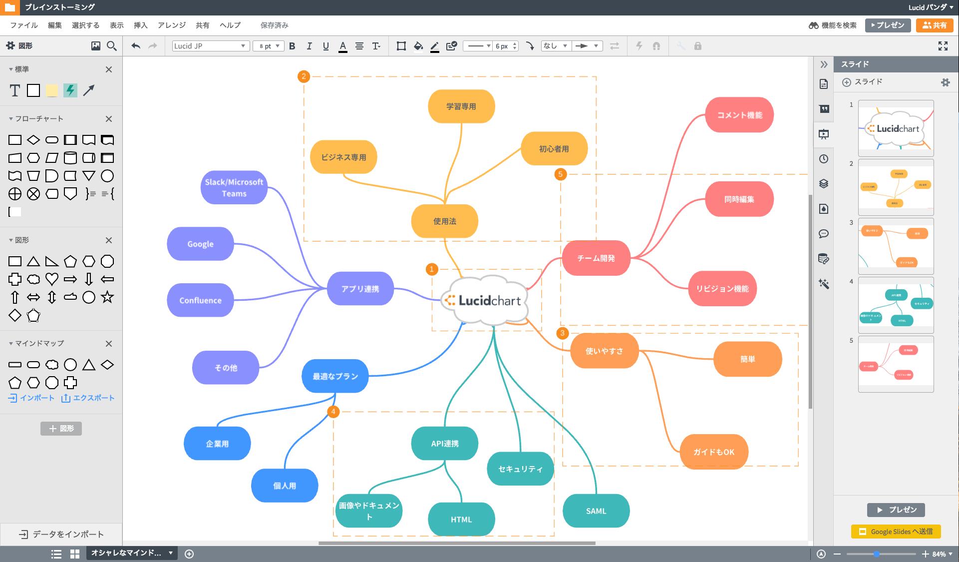 マインドマップをプレゼンテーションツールで表示