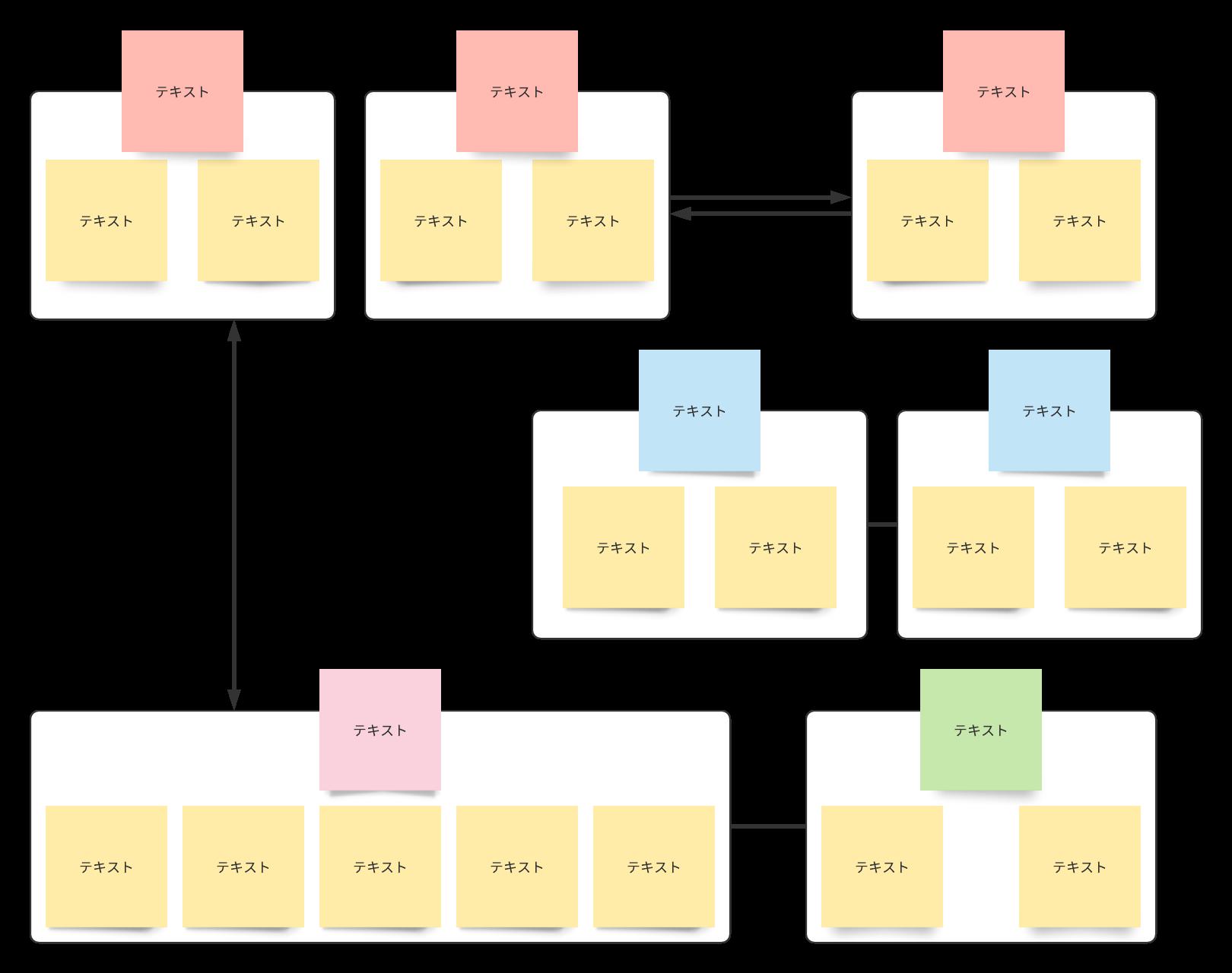 ブレインストーミングのアイデア整理に使えるKJ法とは?