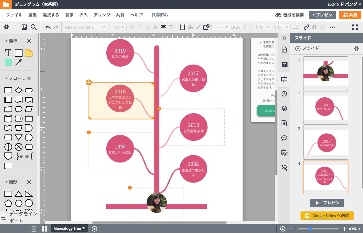 Lucidchart 家系図生成ツールのプレゼンテーションモード