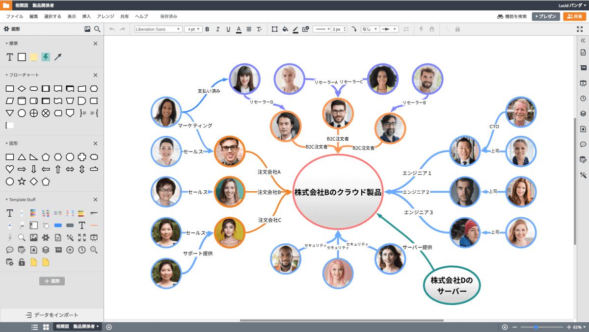 Lucidchart相関図作成メーカーの機能