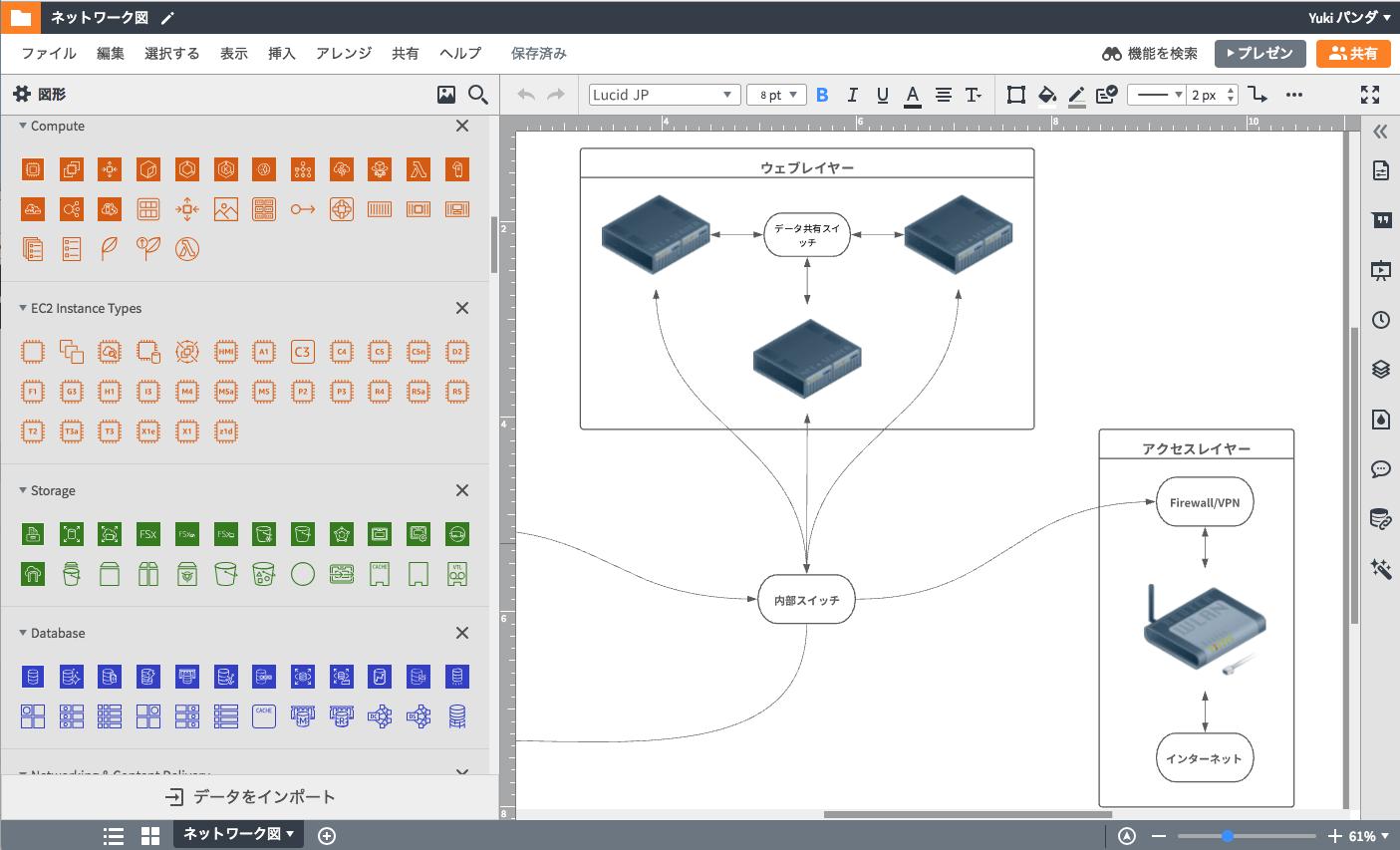 テンプレートやアイコンも豊富なネットワーク図ツール