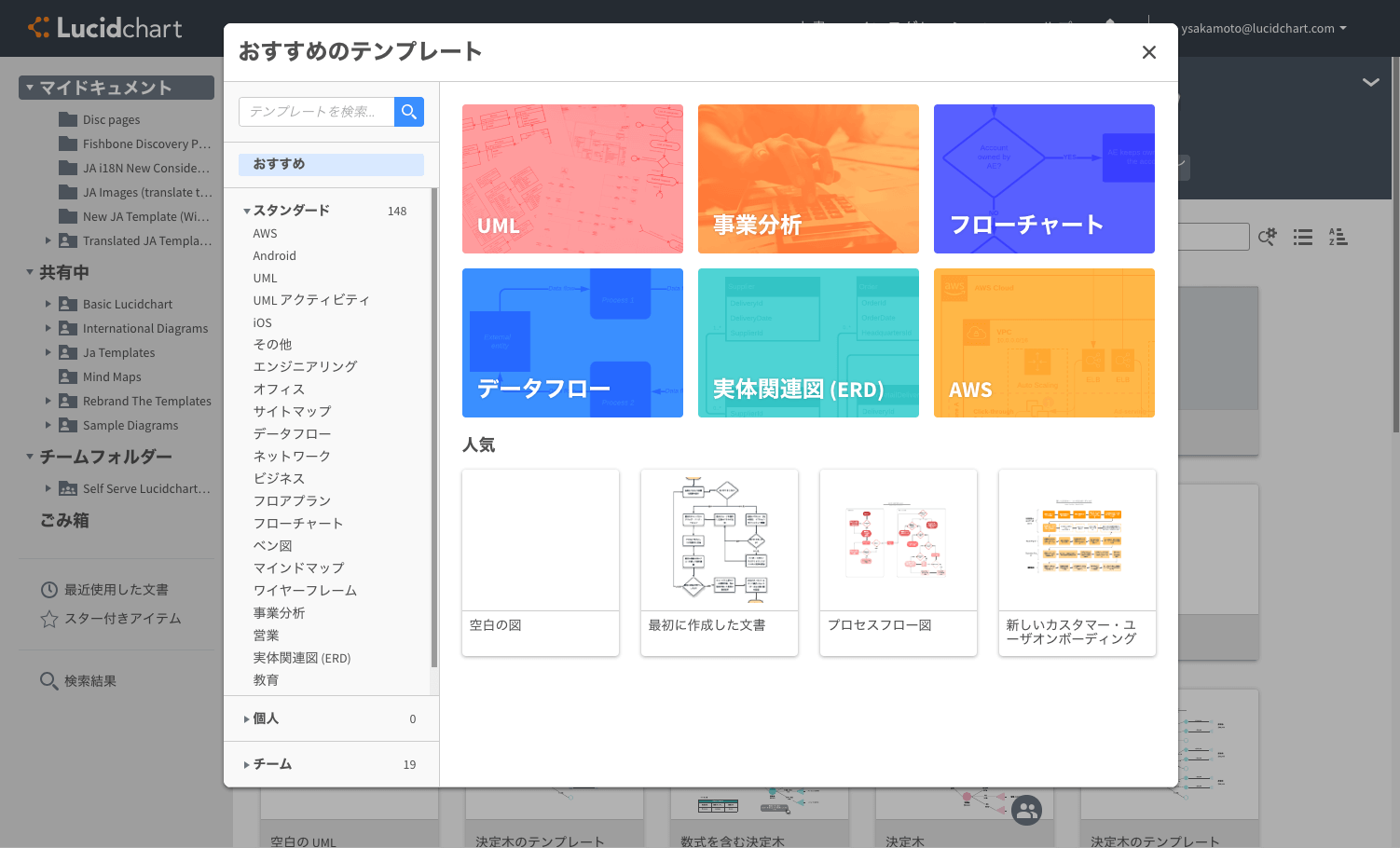 UML作成ツールで描けるUML図の種類