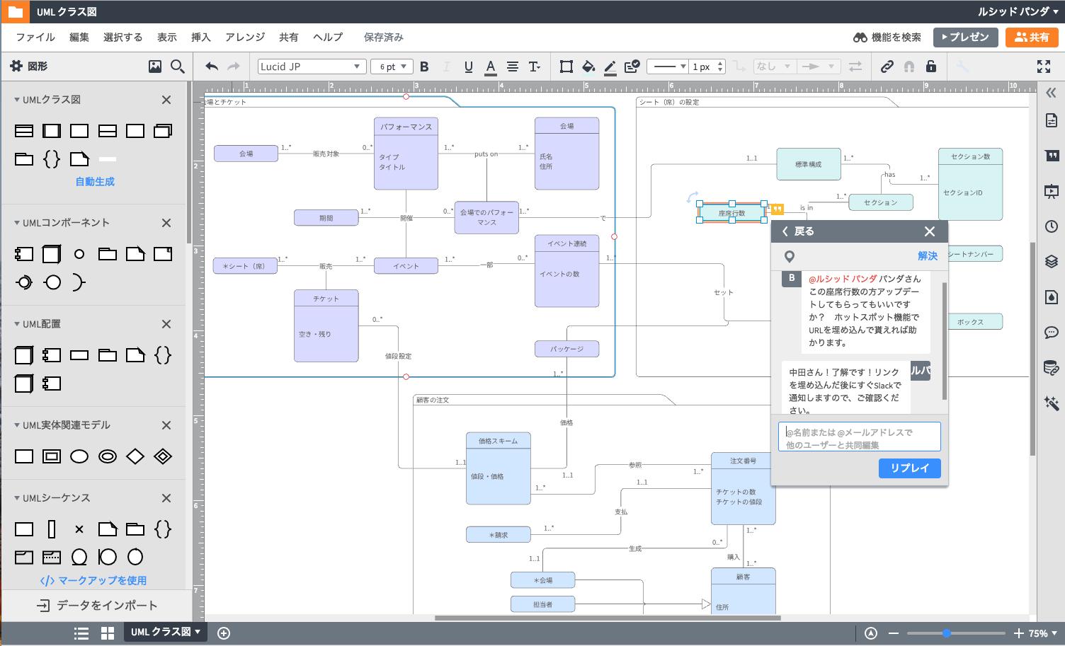 コラボレーションを実現する UML 図ツール