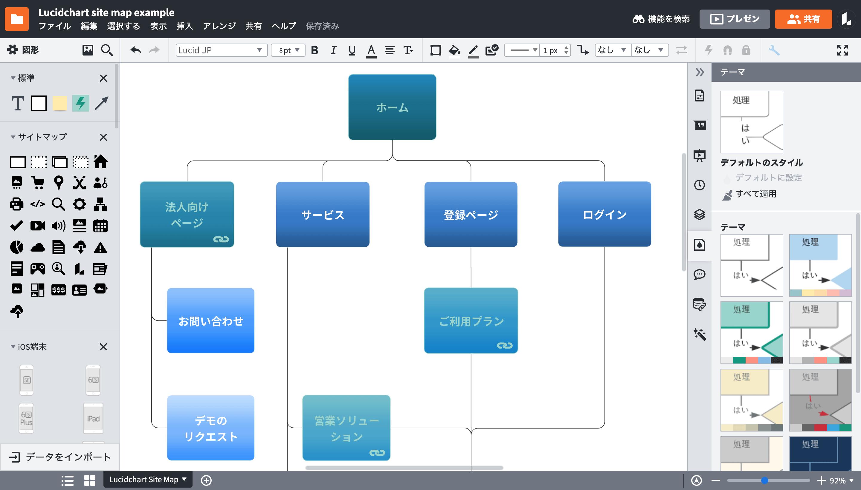 サイトマップ構成図デザインツール