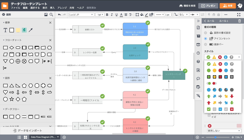 データフロー図ツール