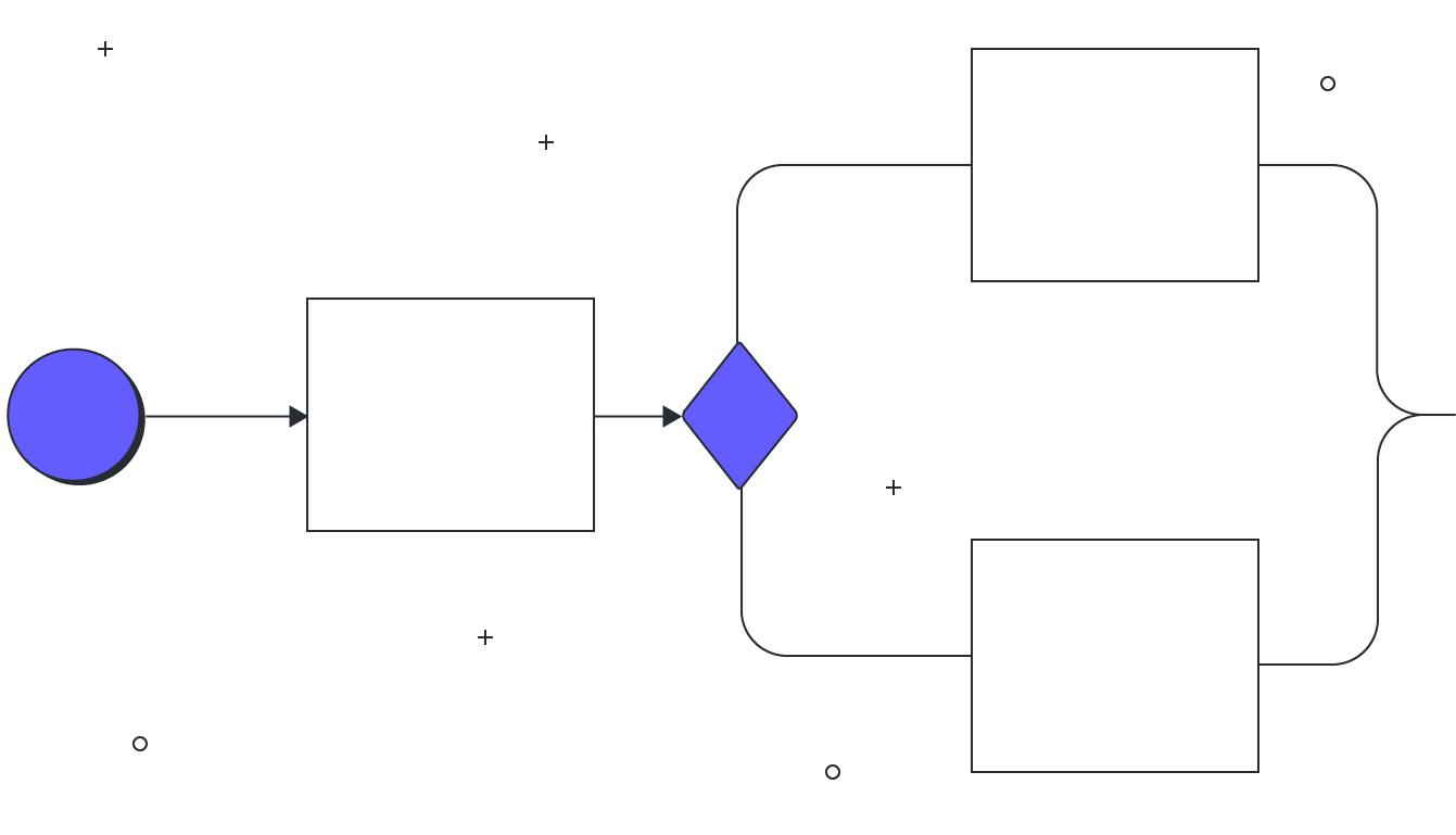 BPMNモデリングツール| Lucidchart