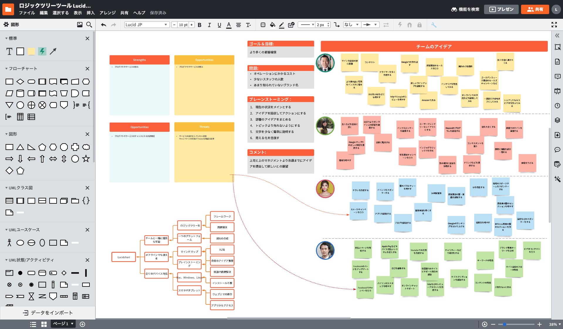 チームで使える問題解決フレームワークツールとしての使用もOK