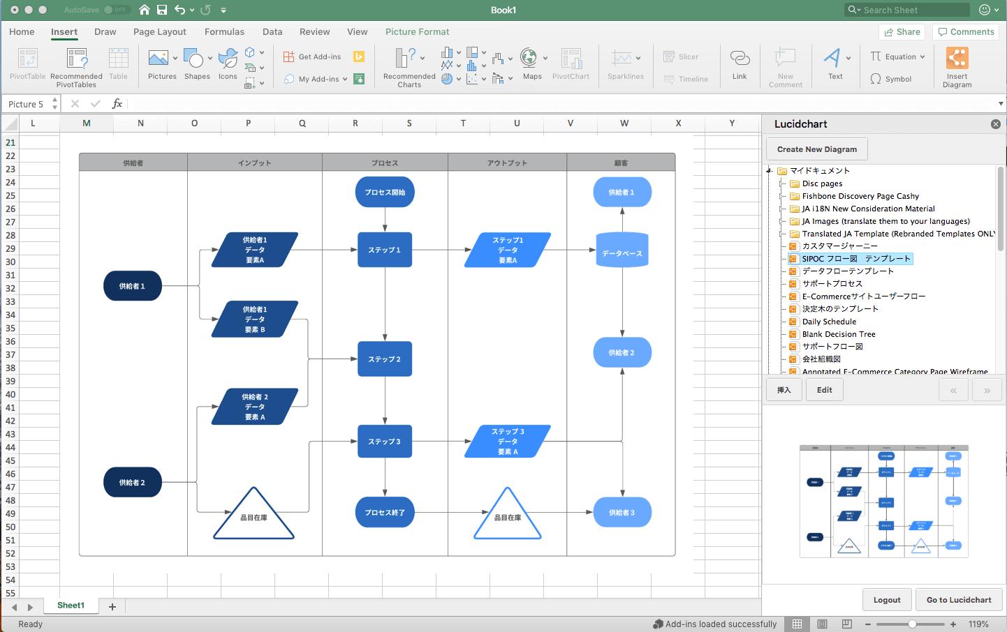 エクセルでも使えるフローチャートツール