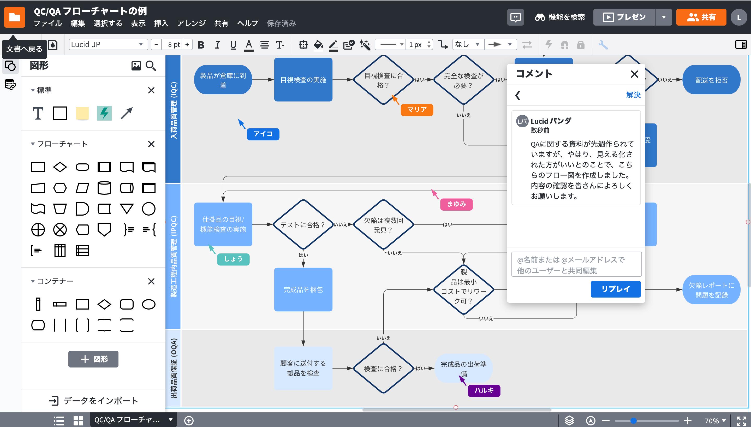 コストの削減も可能なVisio代替ソフト