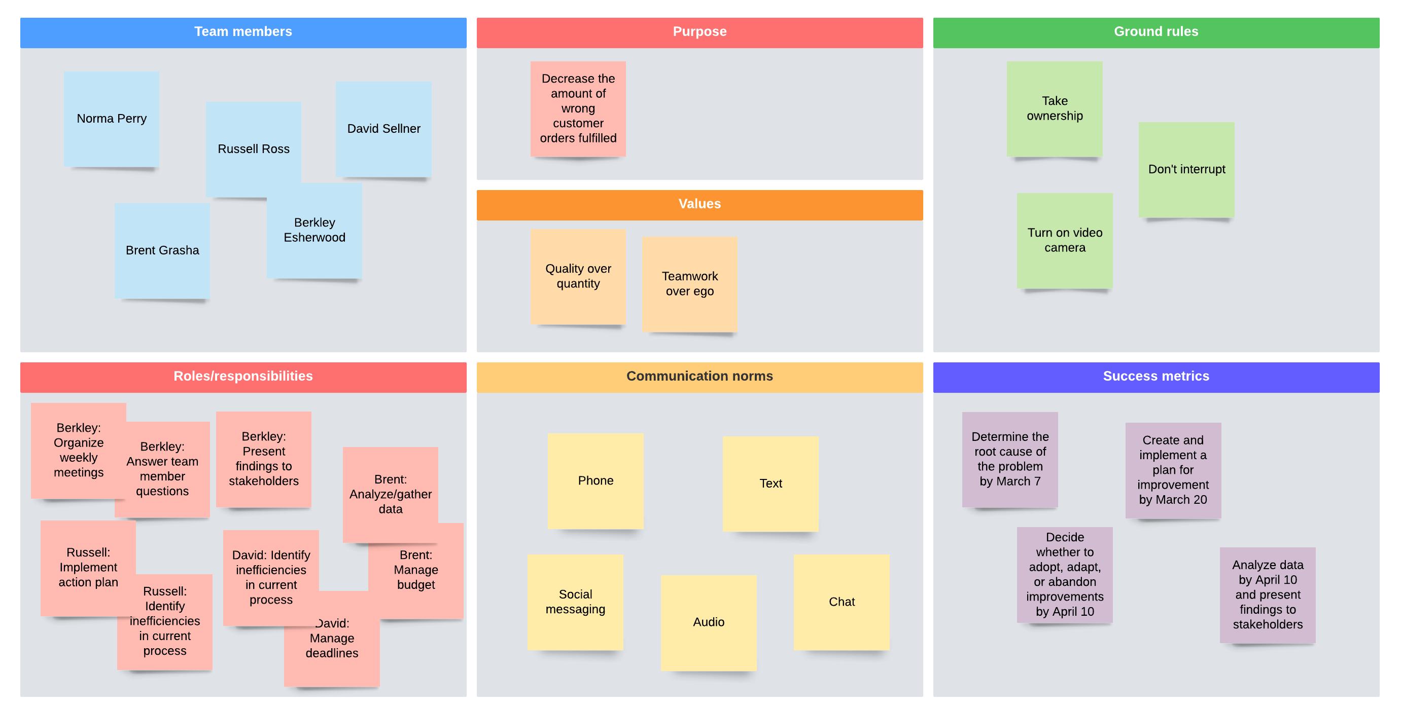 ビジネスシーンで役立つ5W1Hフレームワークの例