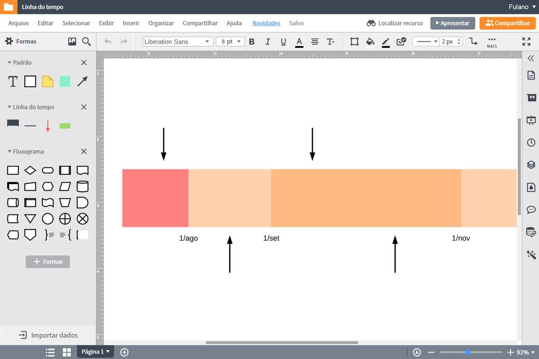 Linha do tempo para gestão de projetos