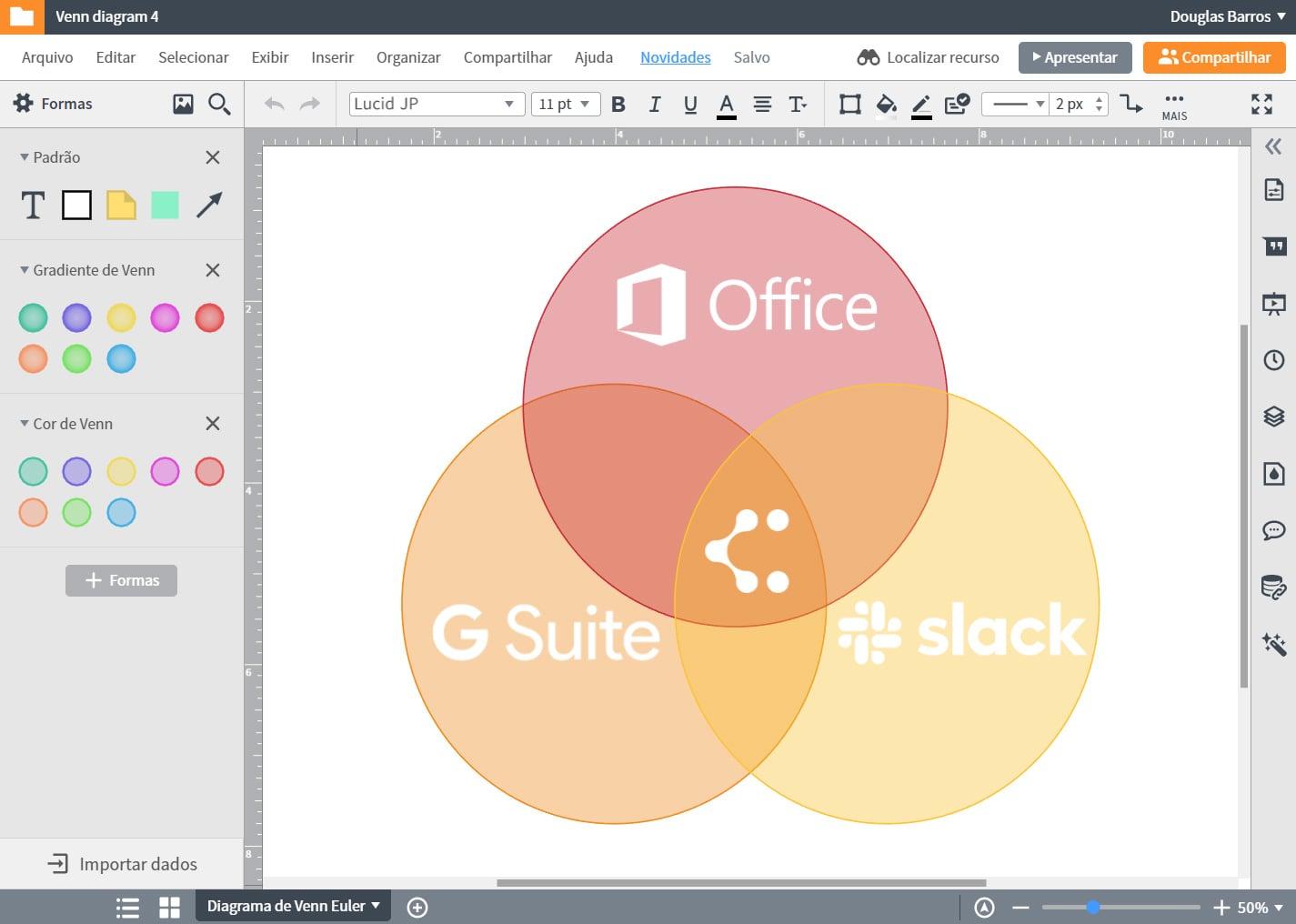 Software grátis de diagrama de Venn online